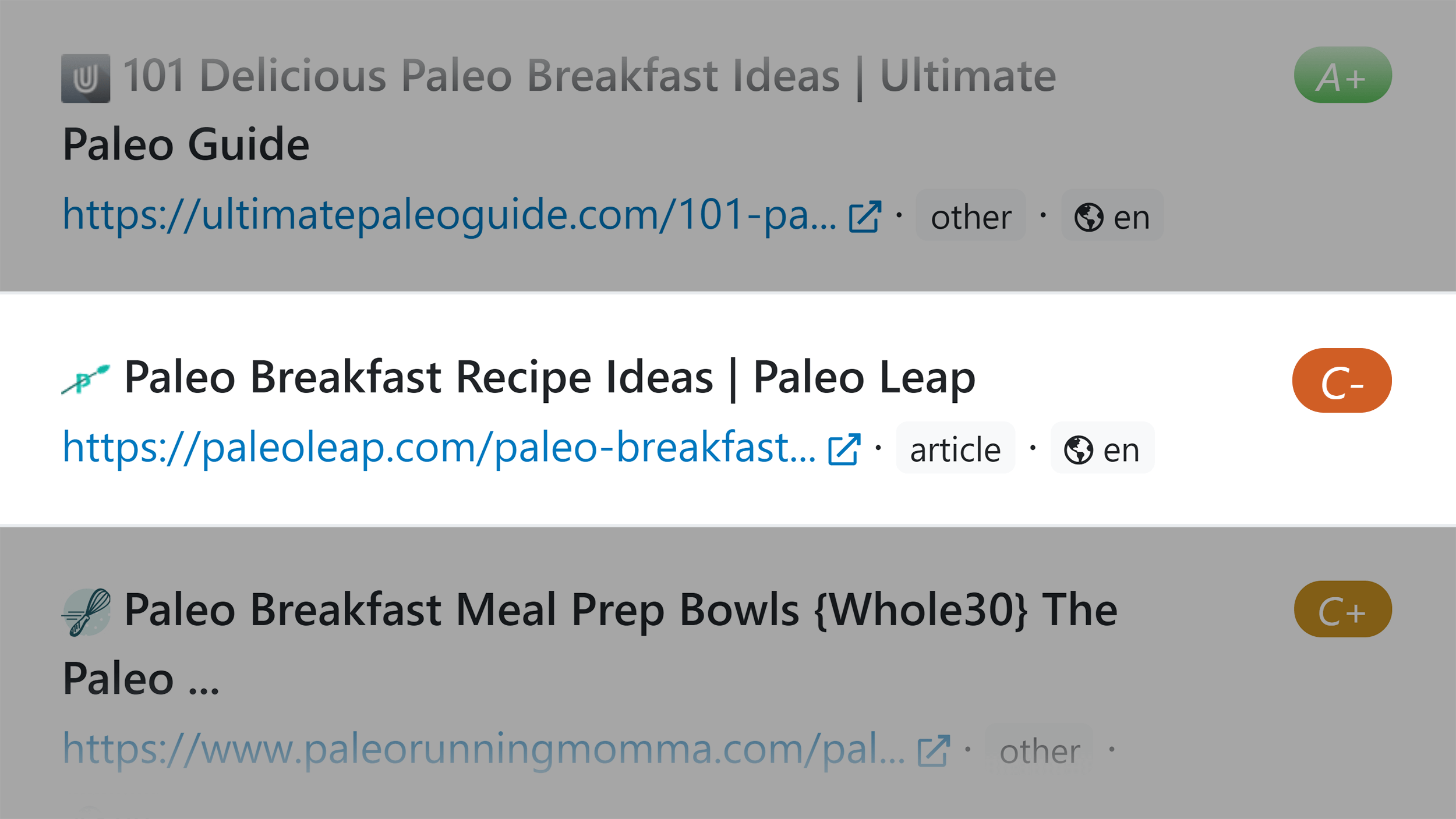 Paleo breakfast ideas – Content grade