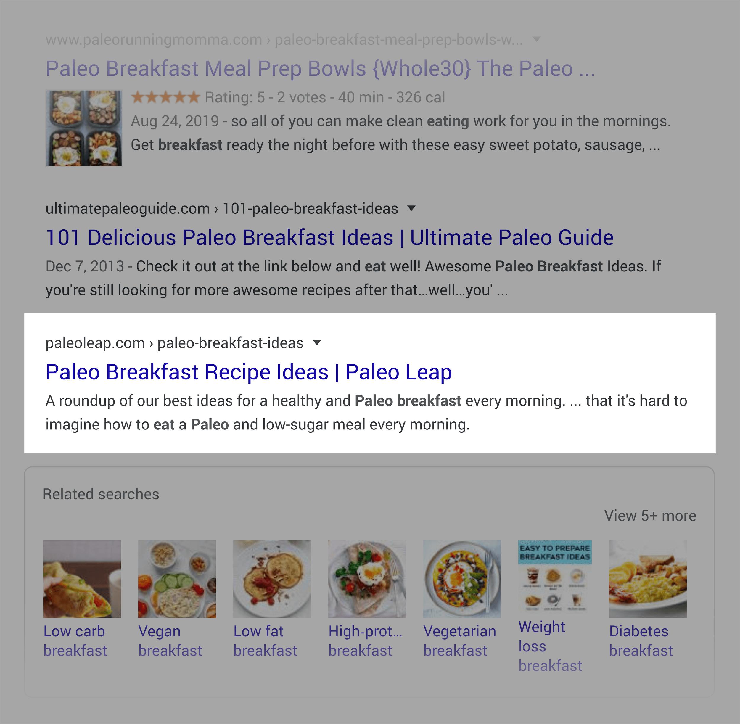 PaleoLeap post – Google SERP