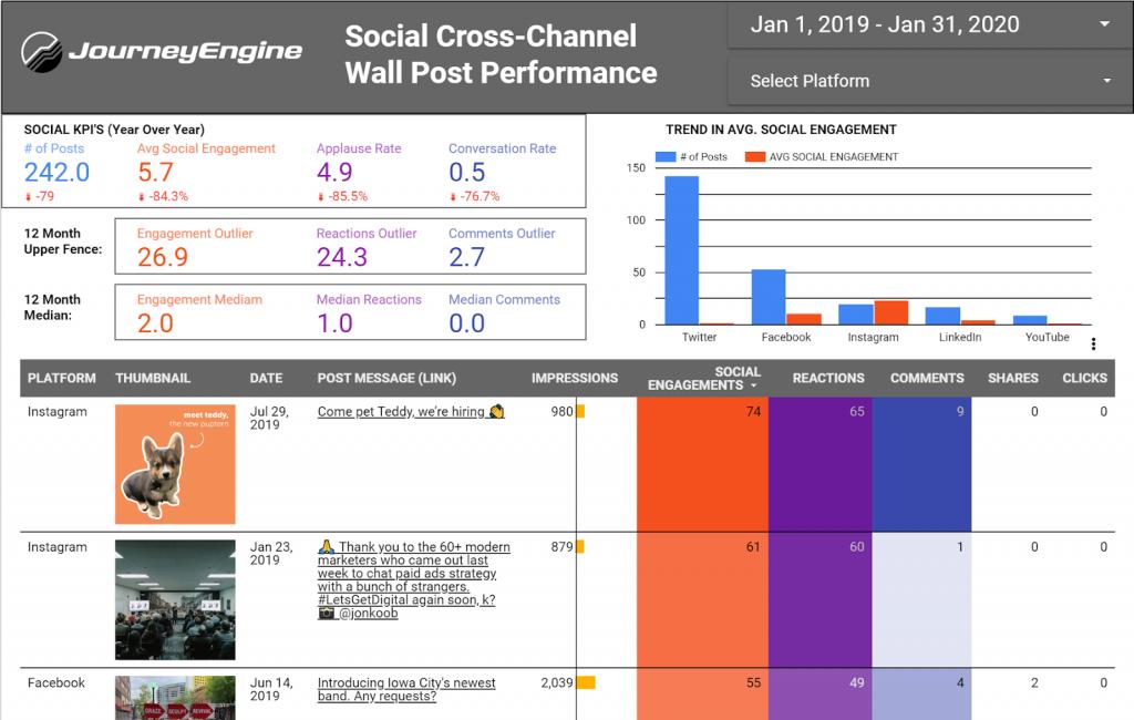 Social media audit template for Facebook, Instagram, Twitter, LinkedIn, and/or YouTube