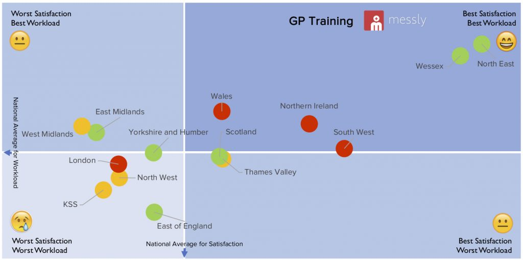 GP training work satisfaction to workload comparison
