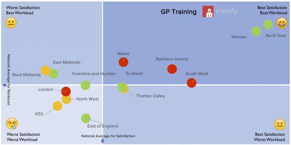 GP training work satisfaction to workload comparison