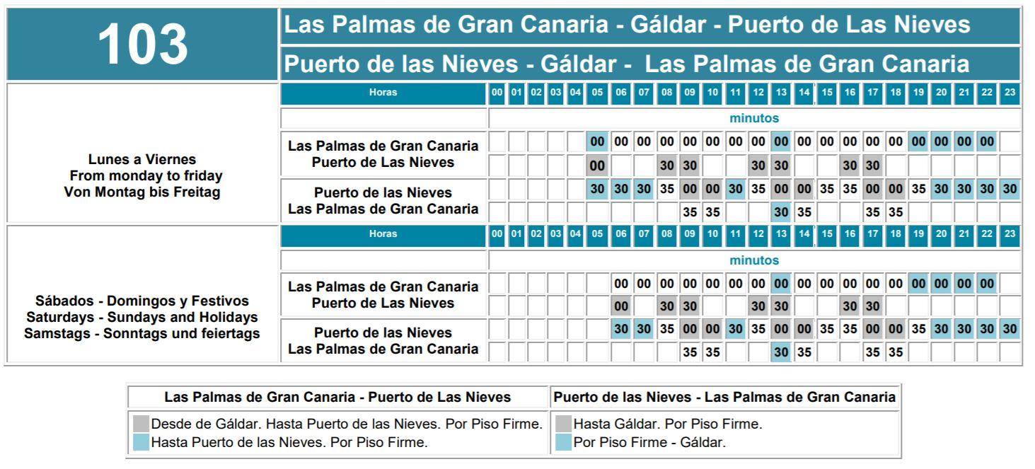 Global bus timetable
