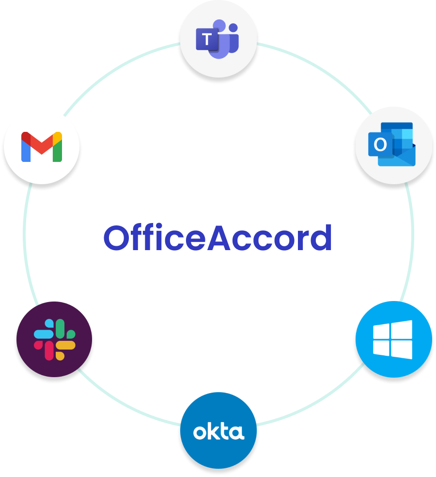 OfficeAccord integrations with other enterprise tools