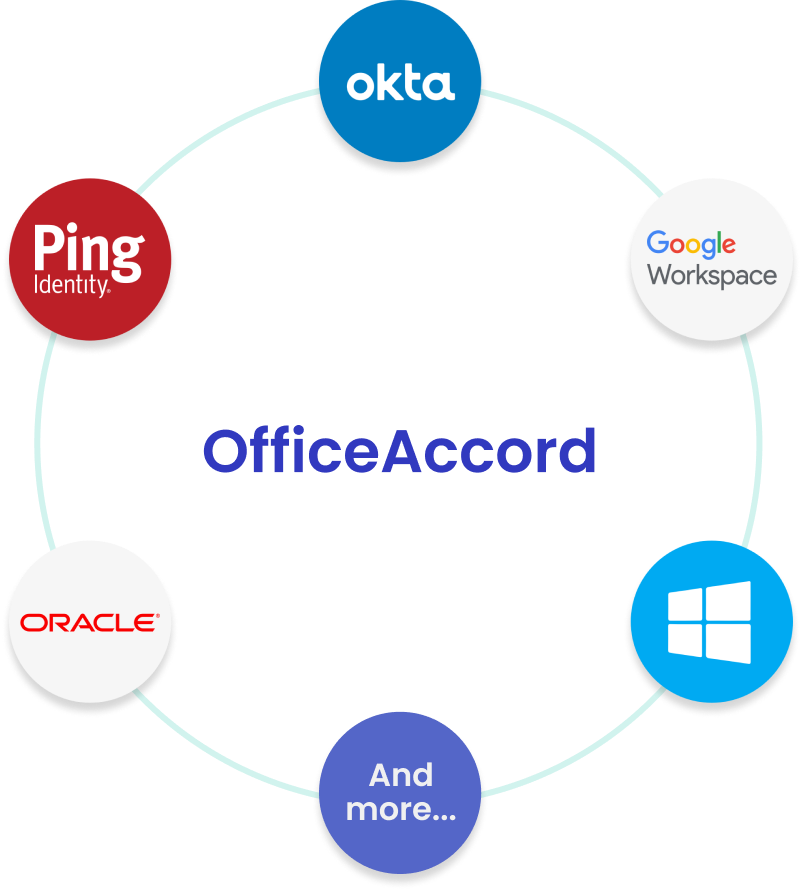 OfficeAccord single sign-on integration options