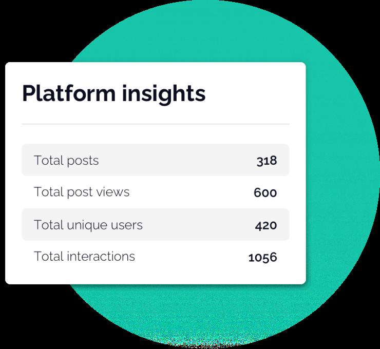 OfficeAccord platform insights