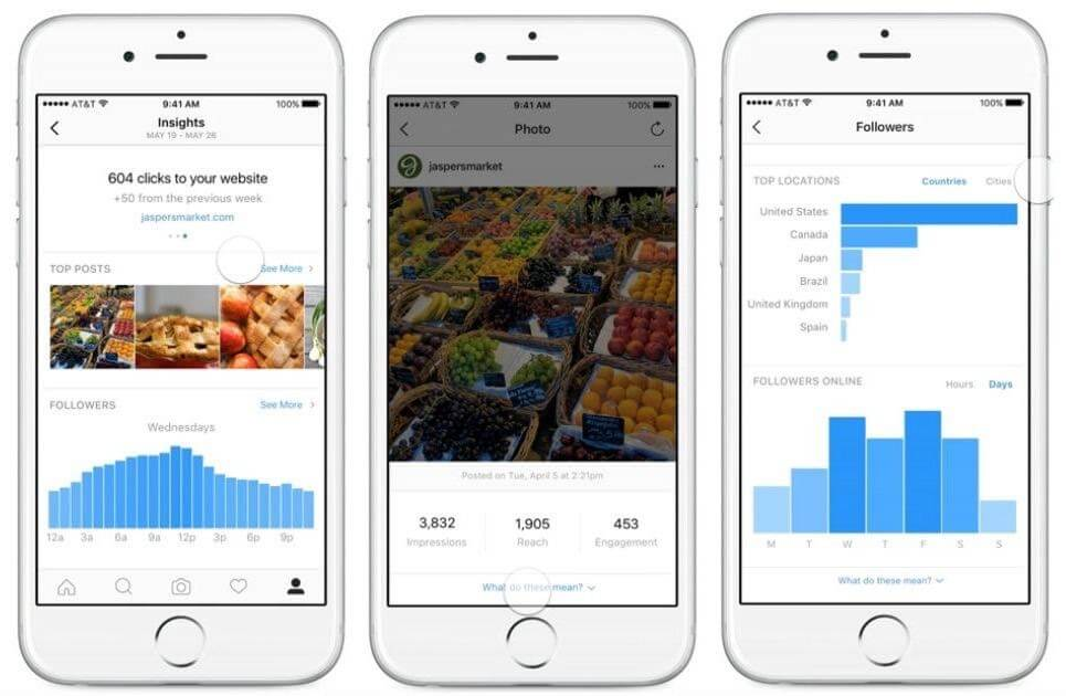 Plai: How to use Instagram Analytics
