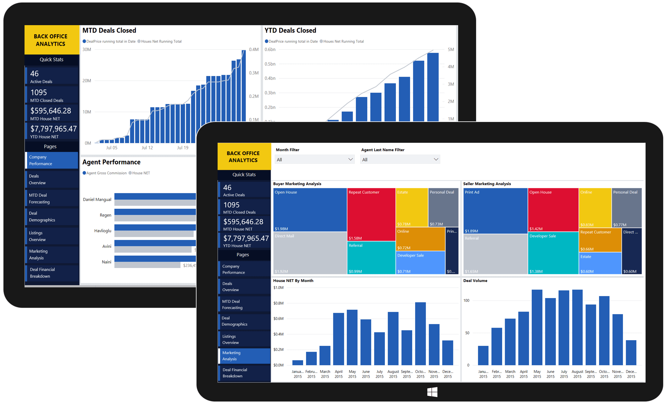 Microsoft Dynamics 365 Business Central and Power BI Reporting