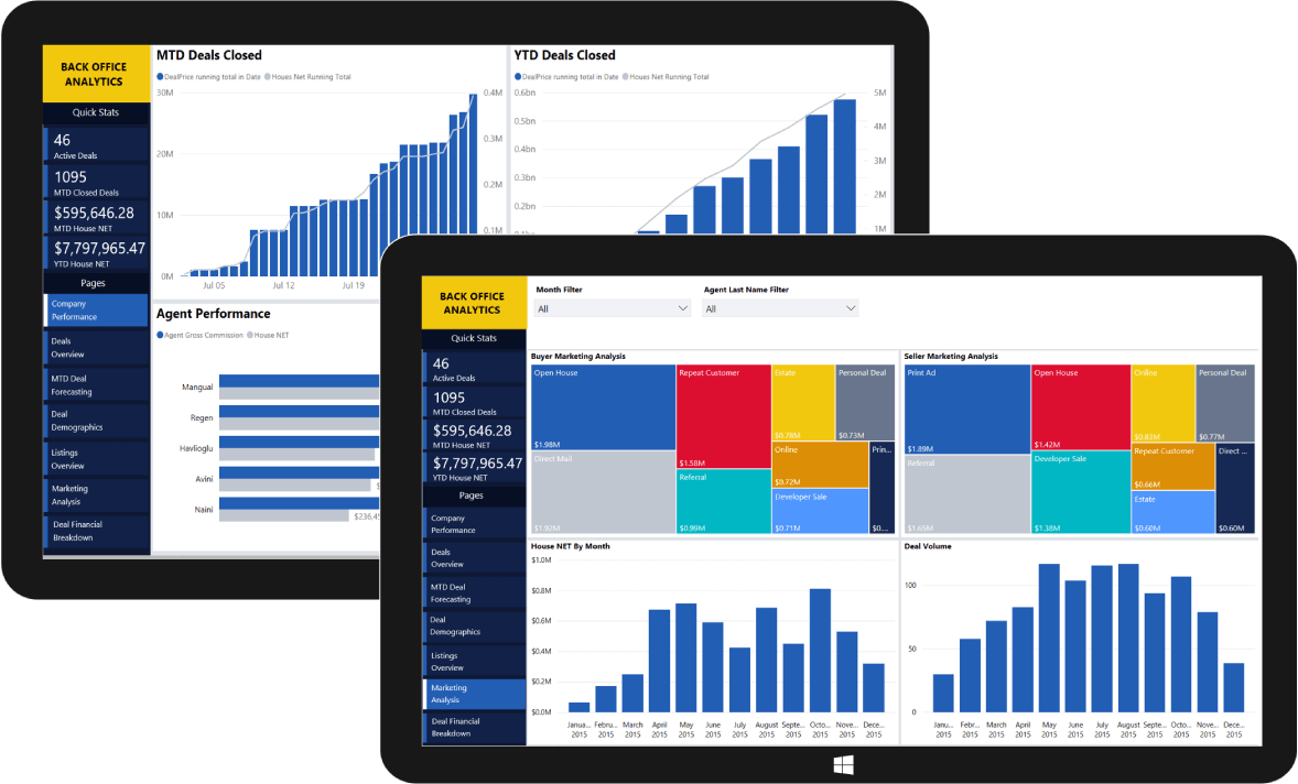 Advanced reporting for service in Microsoft Business Central