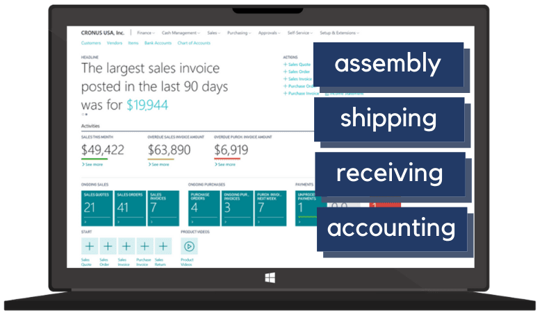 Microsoft Dynamics Business Central Distributor Features