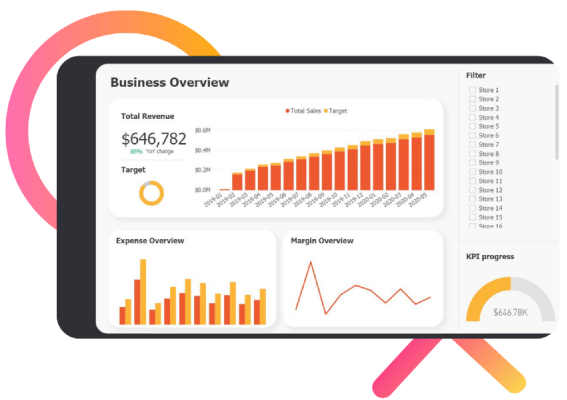 Microsoft Business Central Power BI Report