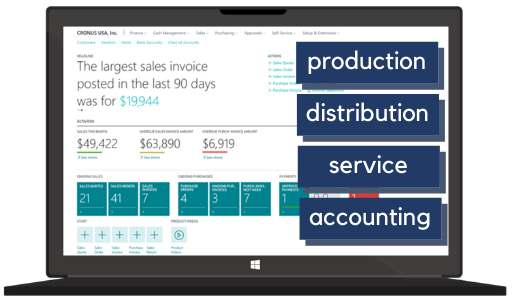 Manufacturing in Microsoft Business Central