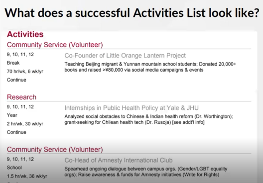What does a successful Activities list look line in Common Application App