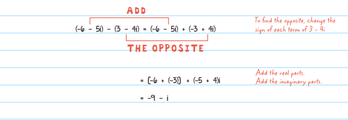 Addition of Complex Numbers