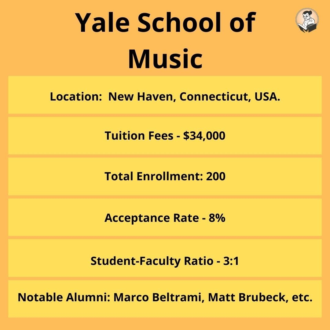 Yale School of Music
