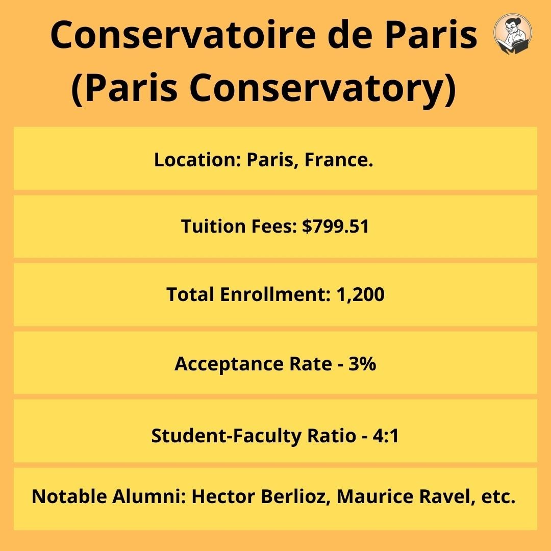 Conservatorie de Paris
