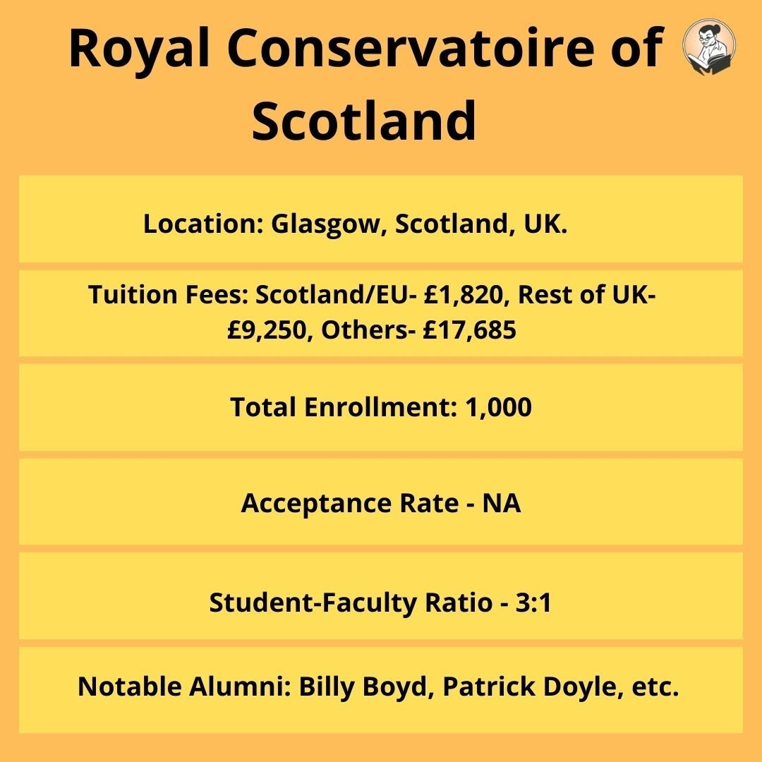 Royal Conservatorie of Scotland