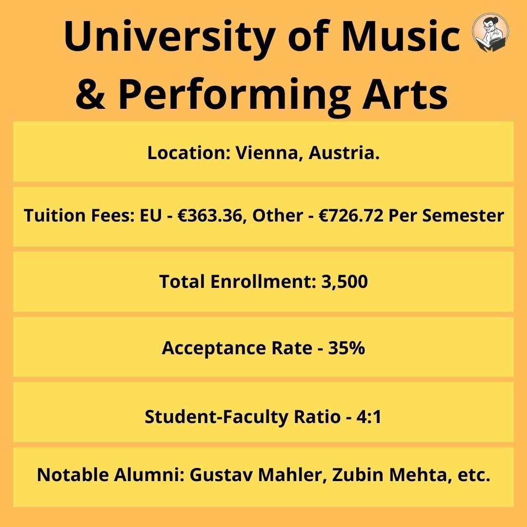 University of Music & Performing Arts