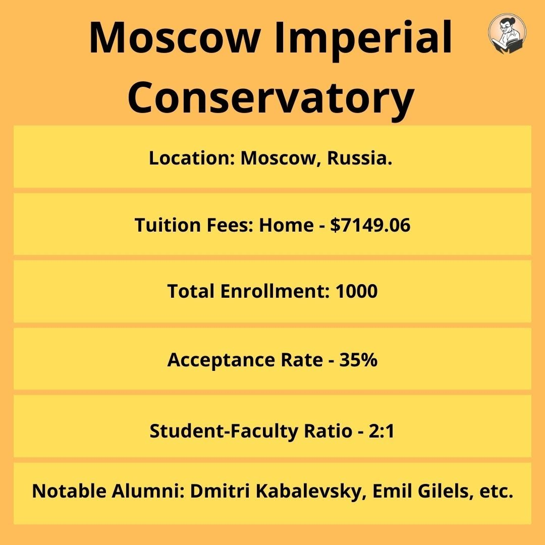 Moscow Imperial Conservatory