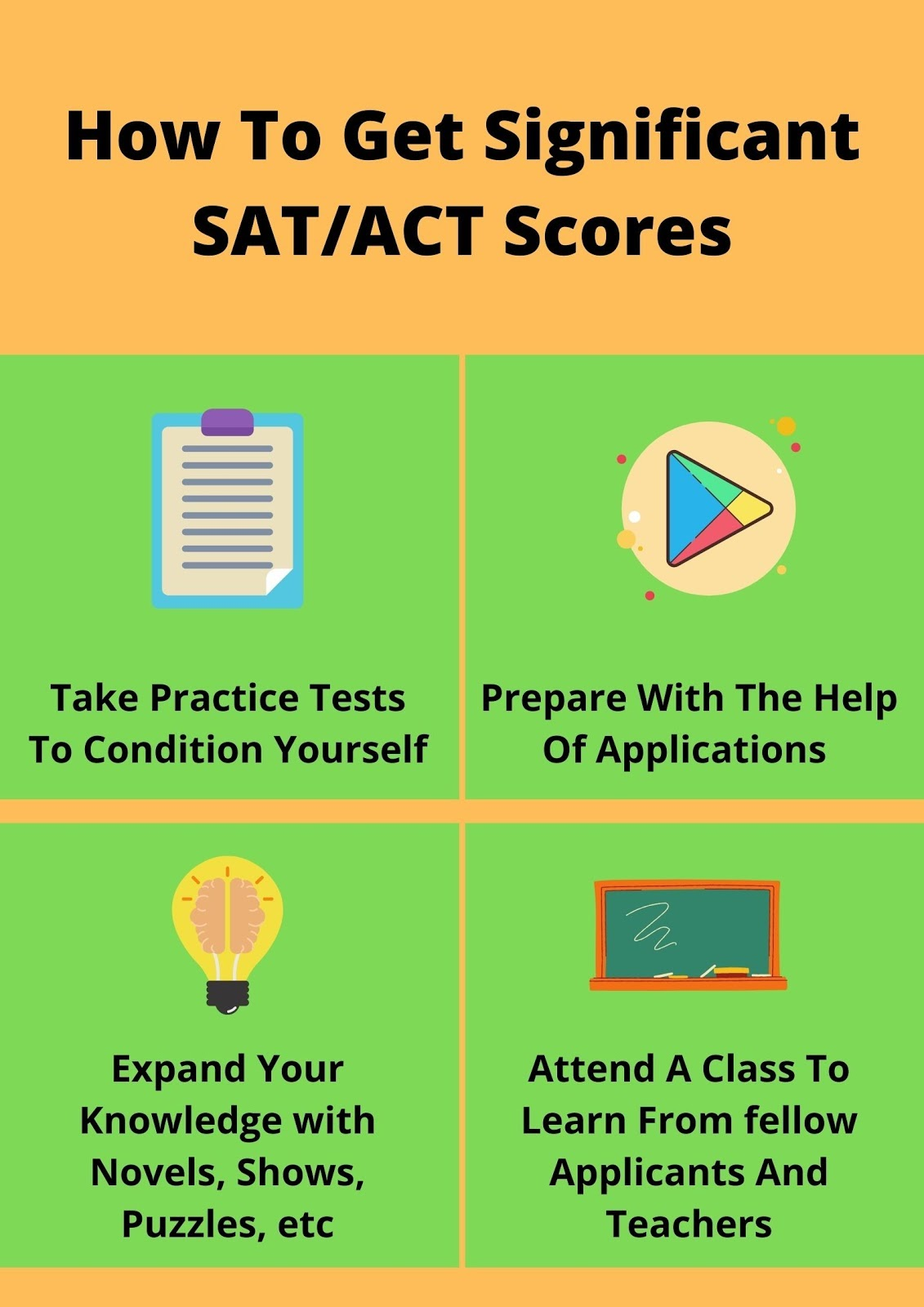 How to get significant SAT/ACT Scores