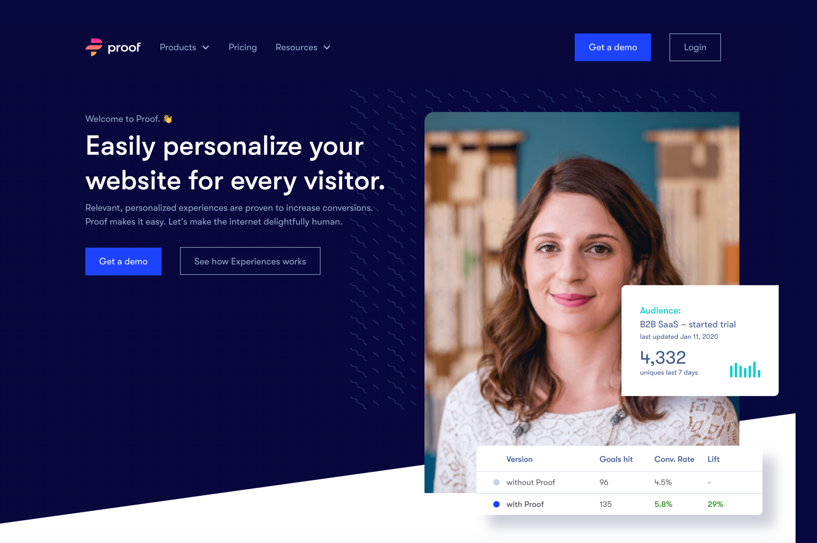 Top Examples of the Best SaaS Website Designs