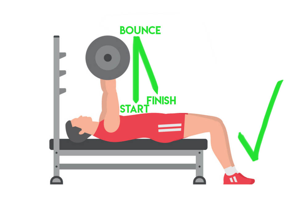 how target chest during bench press