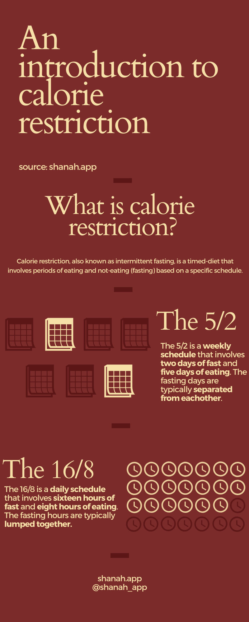 Here's the Calorie Restriction Infographic