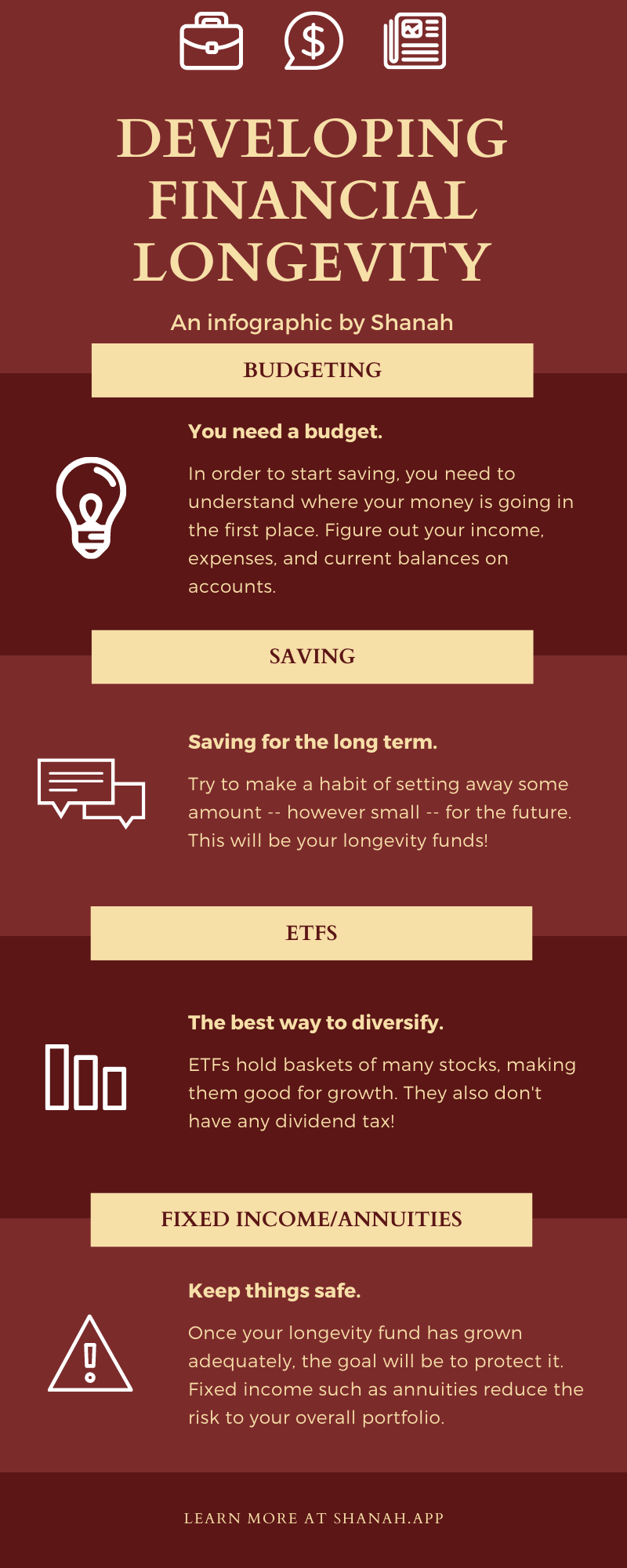 Here's the Financial Longevity Infographic