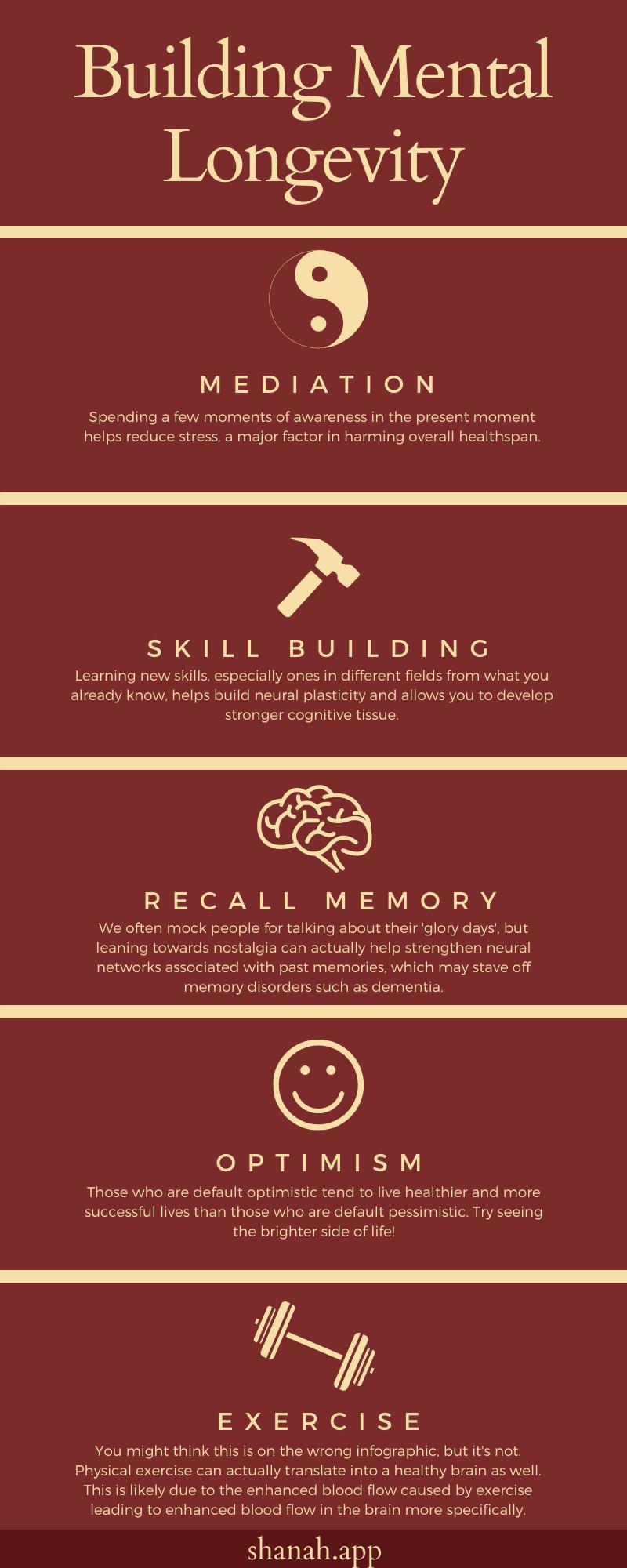 Here's the Mental Longevity Infographic