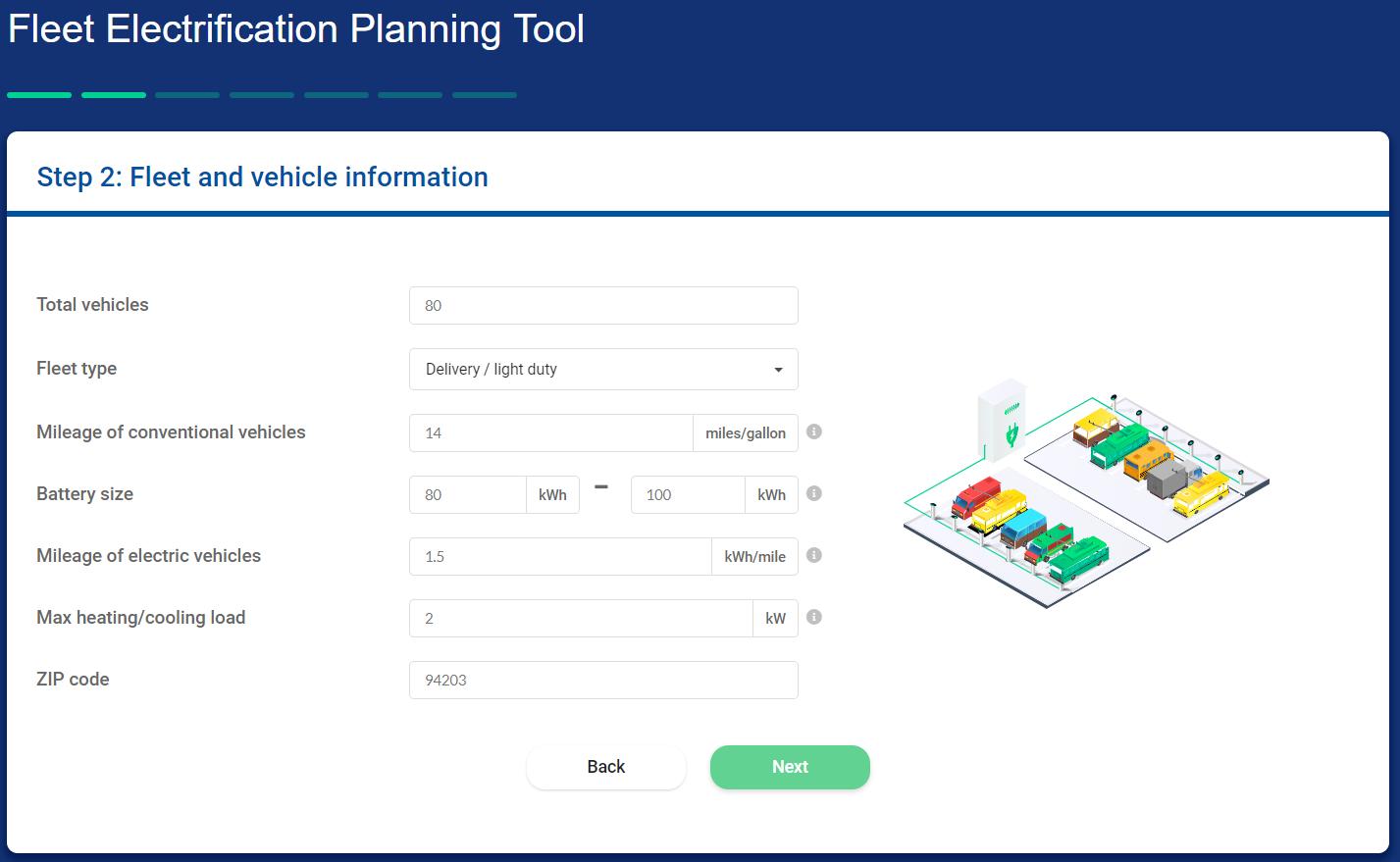 Electriphi's fleet planning tool