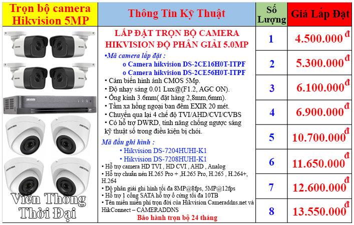 Bảng giá thi công camera