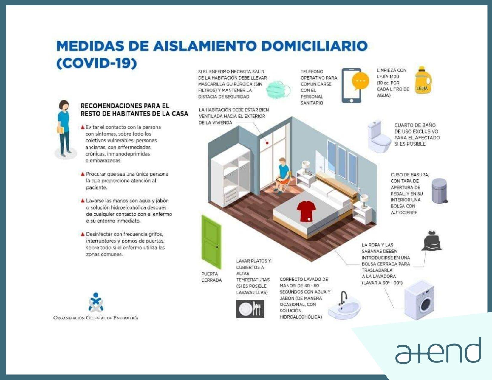 Cómo aislar a un paciente con COVID-19 a domicilio.