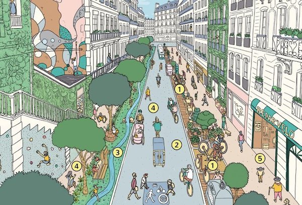 Illustration of a street in Paris and its various possible interventions to improve its livability also known as the 15-minute city.