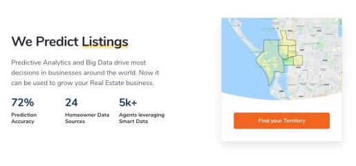 Smartzip predictive lead scoring features