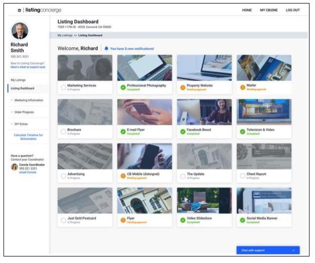 Realogy's internal real estate agent marketing tools, Listing Concierge