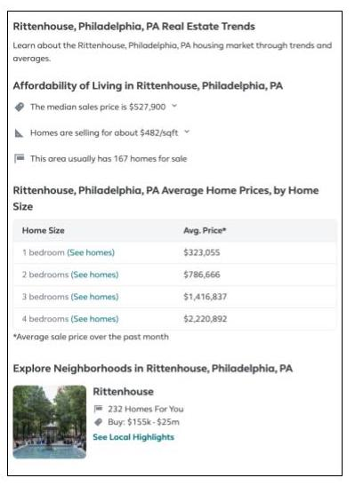 Trulia's neighborhood information and market data on listing pages