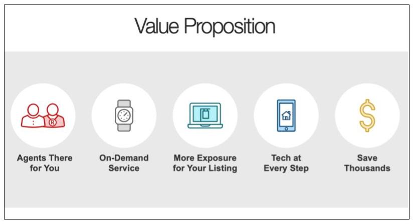 Redfin overview of its value proposition
