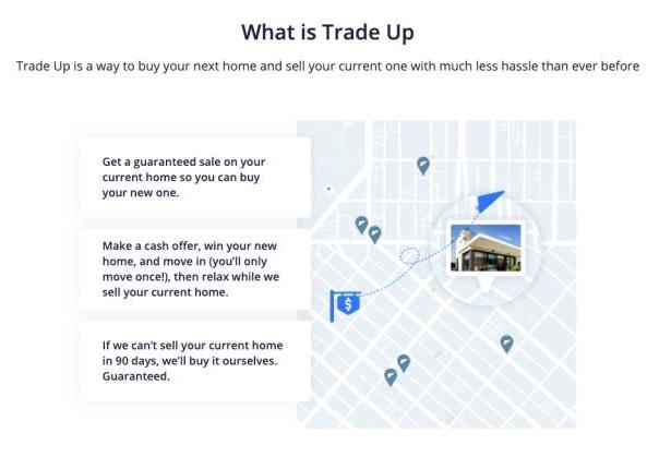 Overview of trade up brokerage model by Flyhomes
