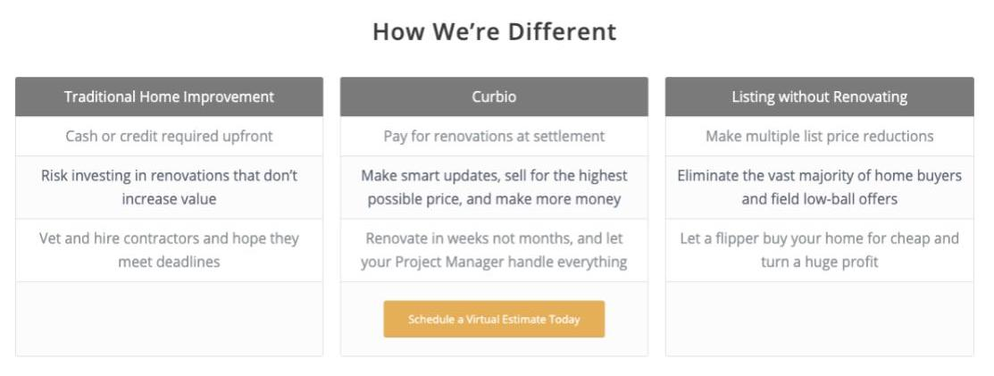 Curbio feature overview