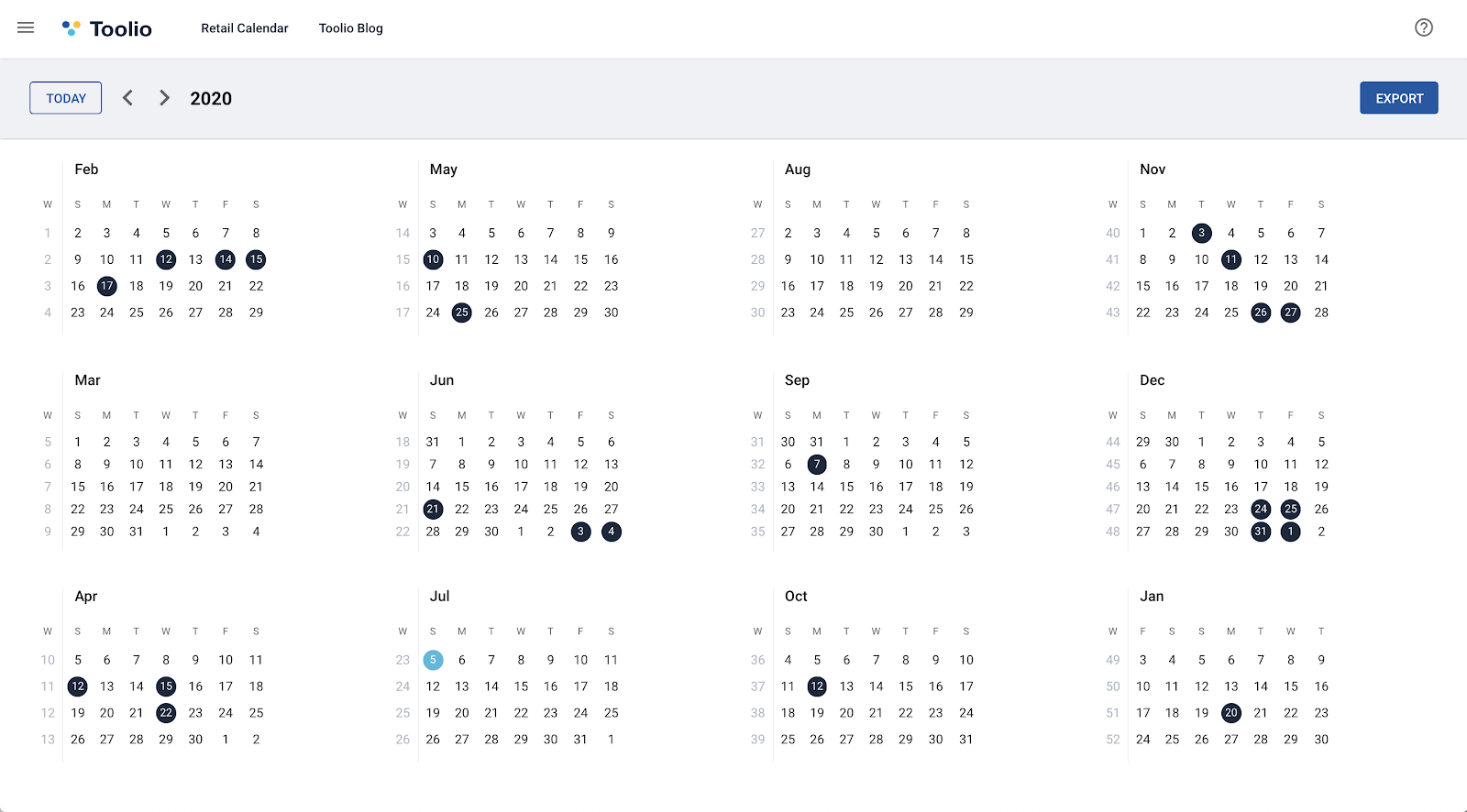Retail Calendar 2022.The Retail Calendar For Better Merchandising And Sales Reporting Free Tool Guide Toolio
