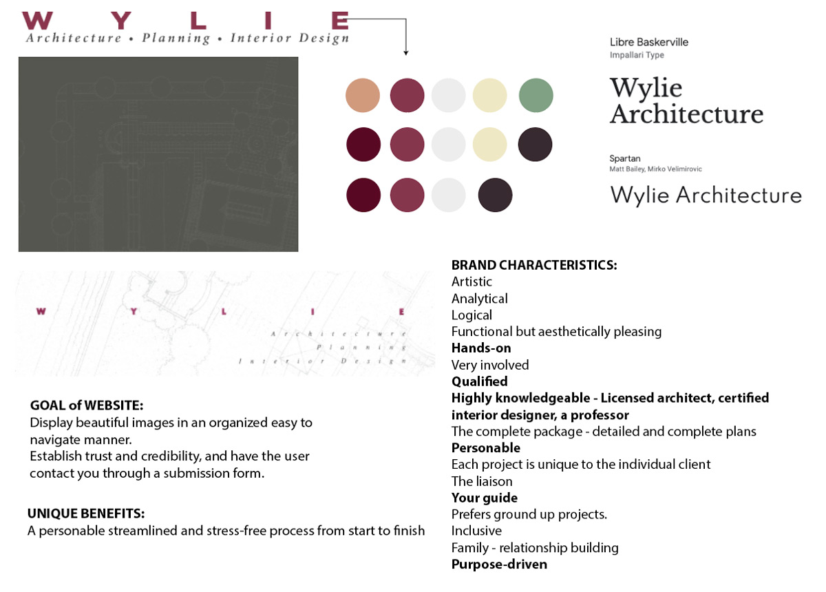 Wylie's brand discovery and exploration