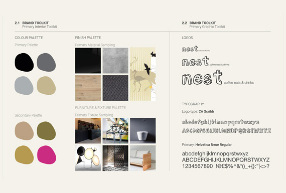 A concept mood board for the cafe-bar-restaurant design of Nest.