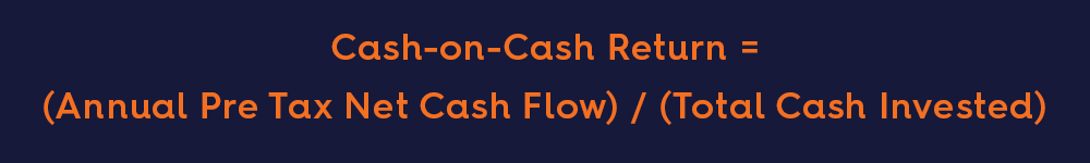Image of the cash on cash return formula: cash on cash return = annual pre tax net cash flow / total cash invested