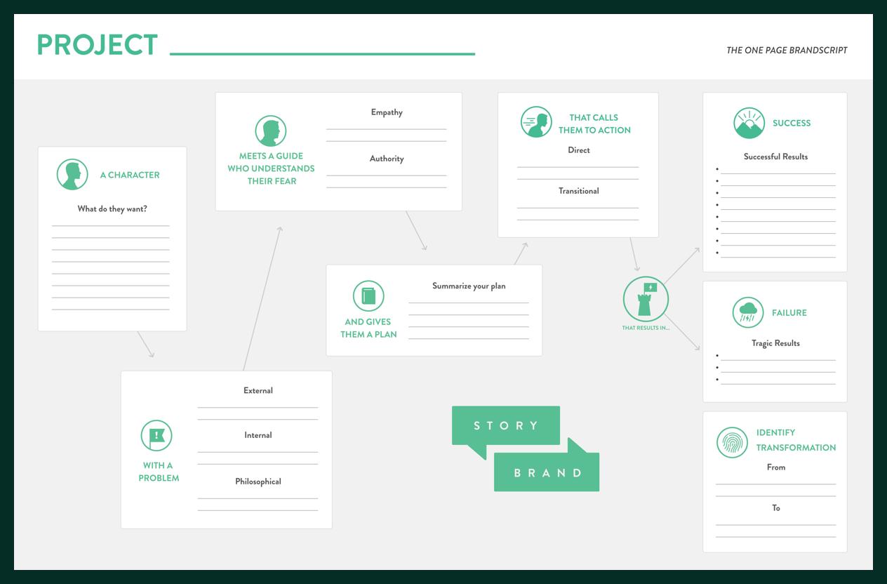The Storybrand brandscript worksheet