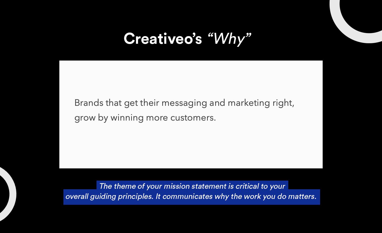 Creativeo's Why