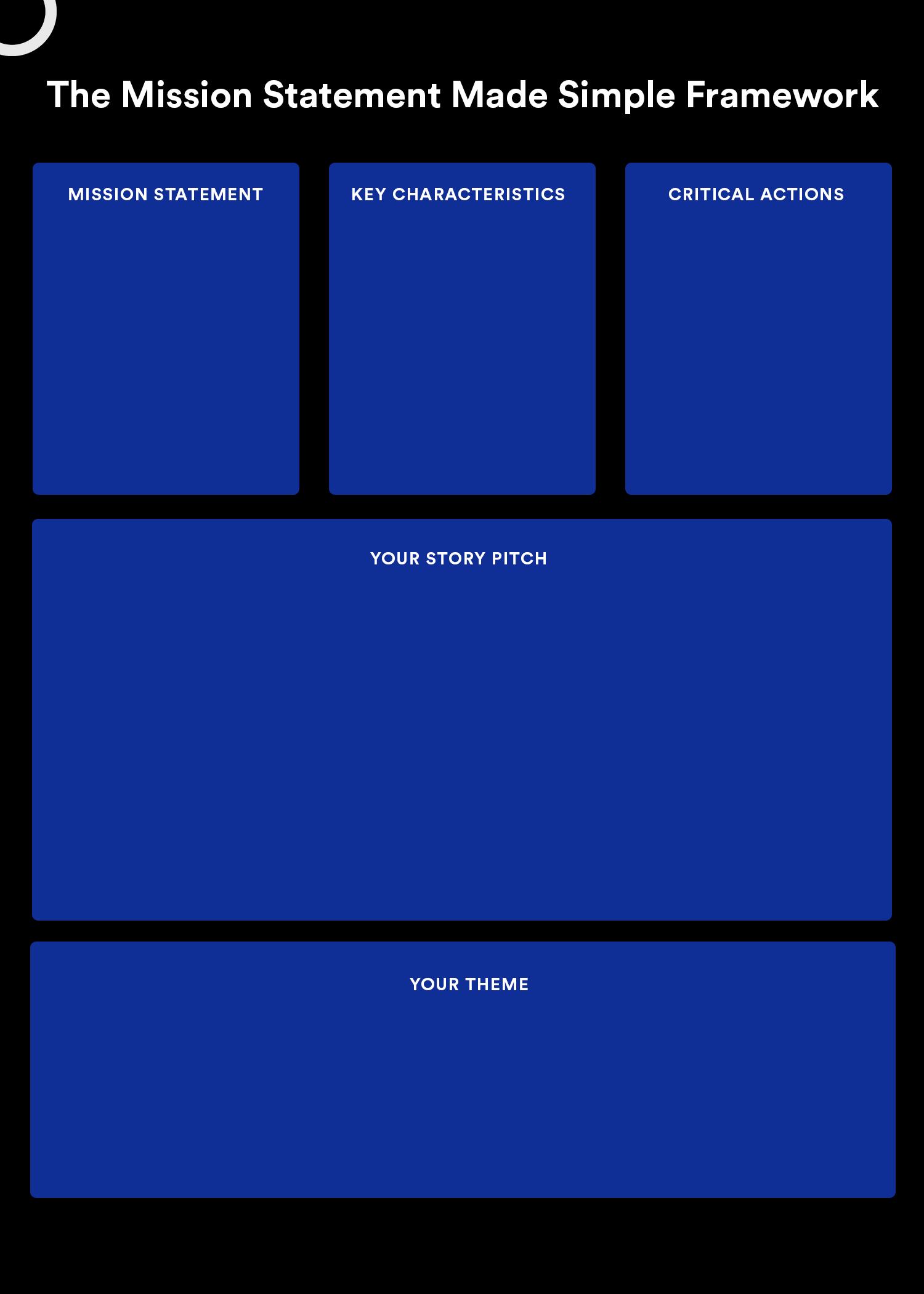 Mission Made Simple Framework
