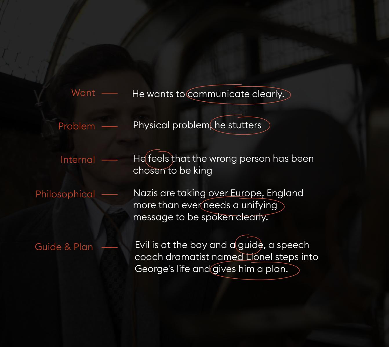 StoryBrand Example