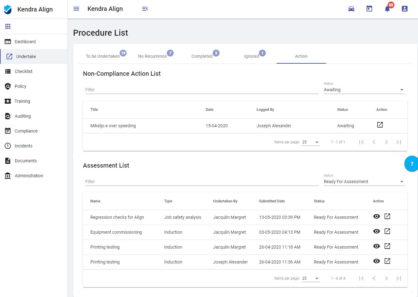 Non-compliance Action Lists & Assessment Lists - Kiri Align