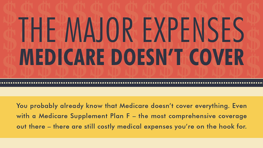 The Major Expenses Medicare Doesn't Cover (Infographic)