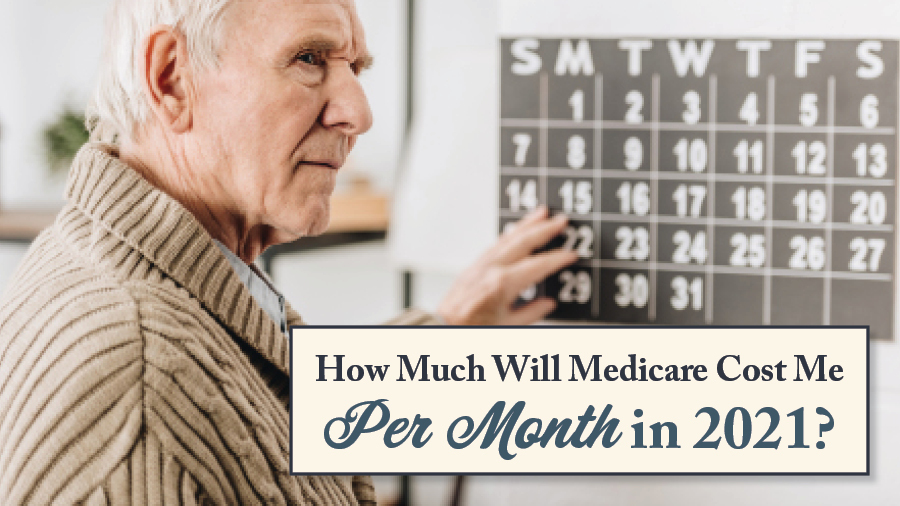 How Much Will Medicare Cost Me Per Month In 2021?