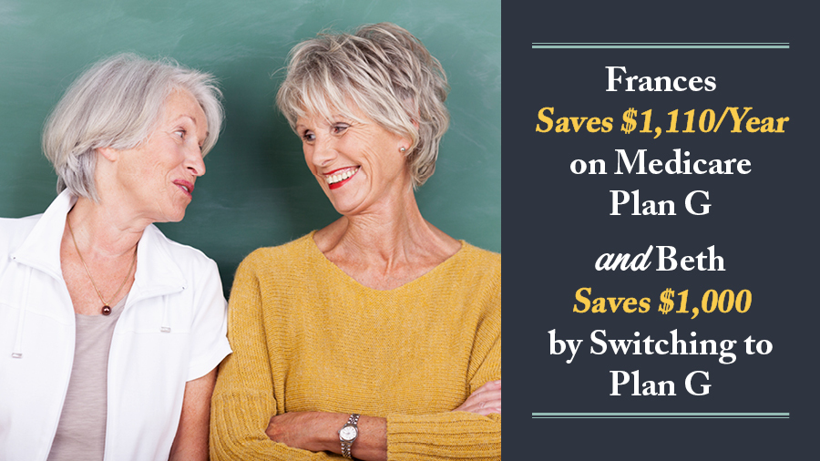 Frances Saves $1,110/Year on Medicare Plan G and Beth Saves $1,000 by Switching to Plan G